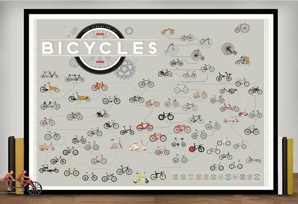 P-Cycles_914x627_B_1024x1024
